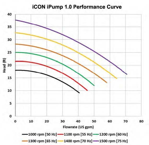 pump_curve1
