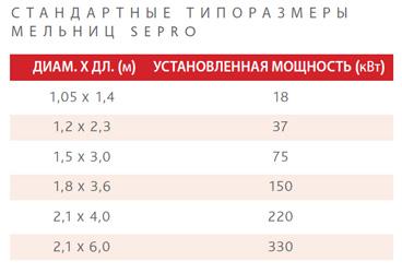 mill_chart1