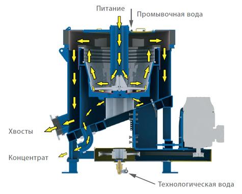 sb_processcutaway1